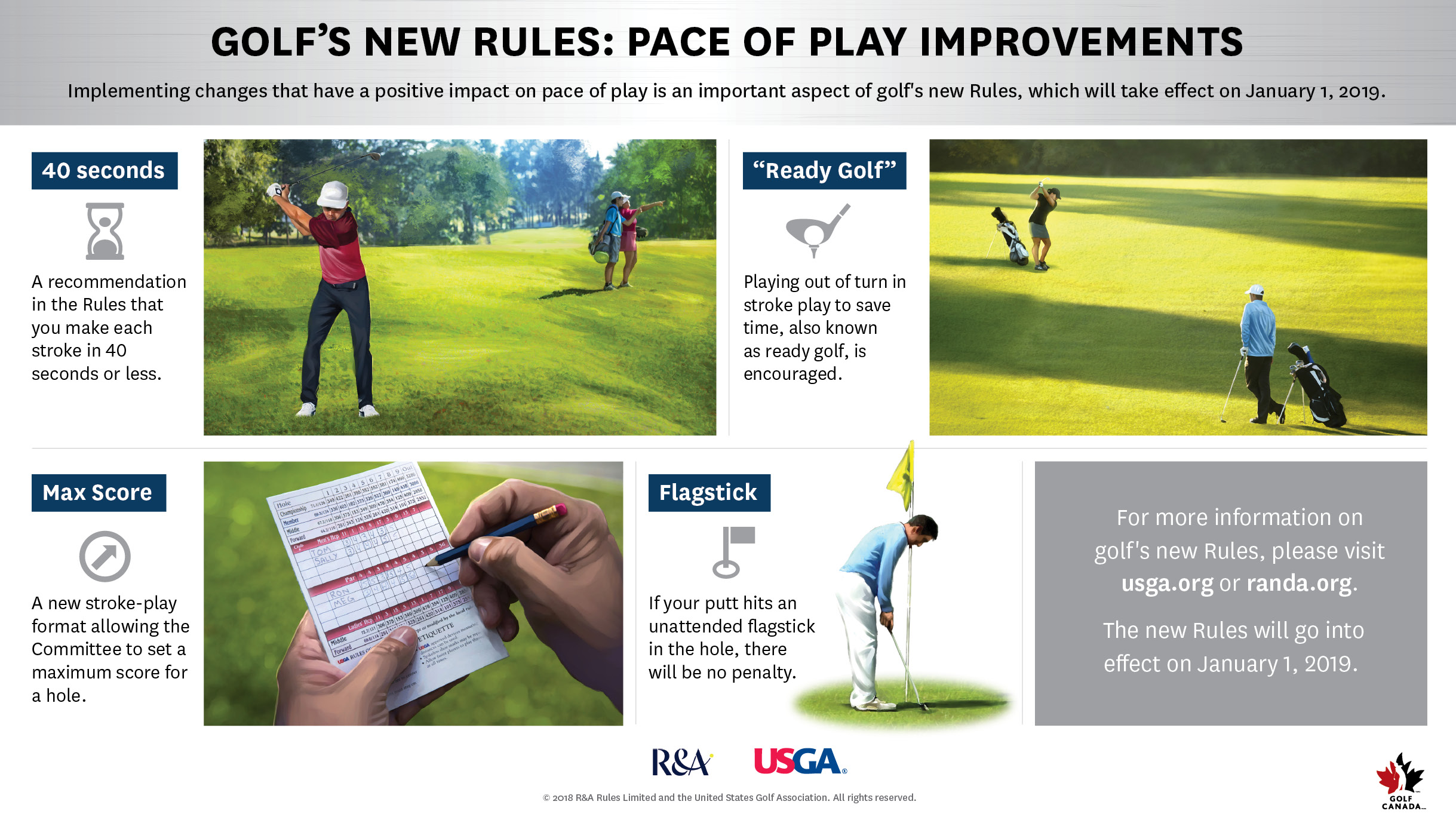 Pace of Play changes for golf in 2019