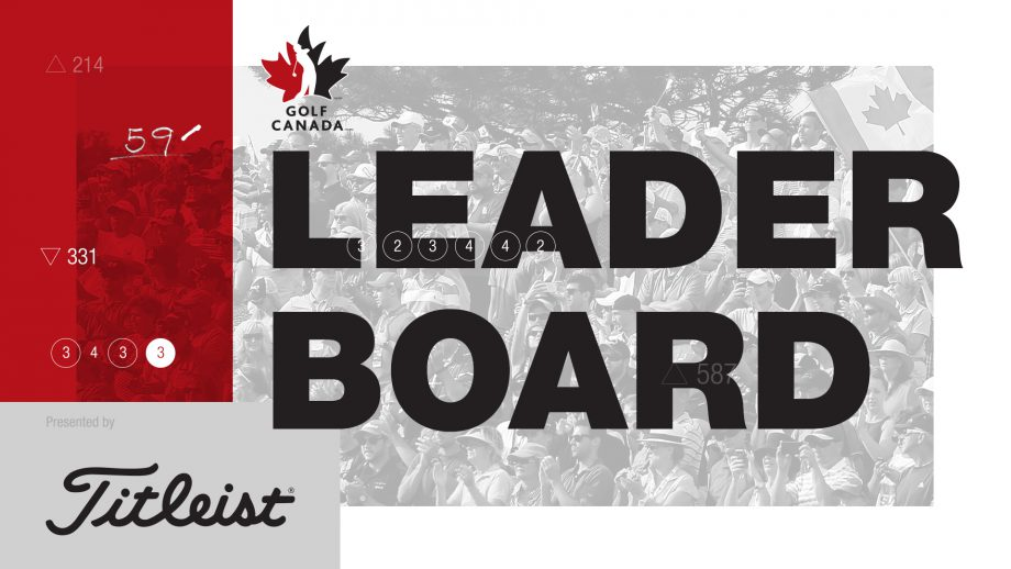 Golf Canada Leaderboard presented by Titleist