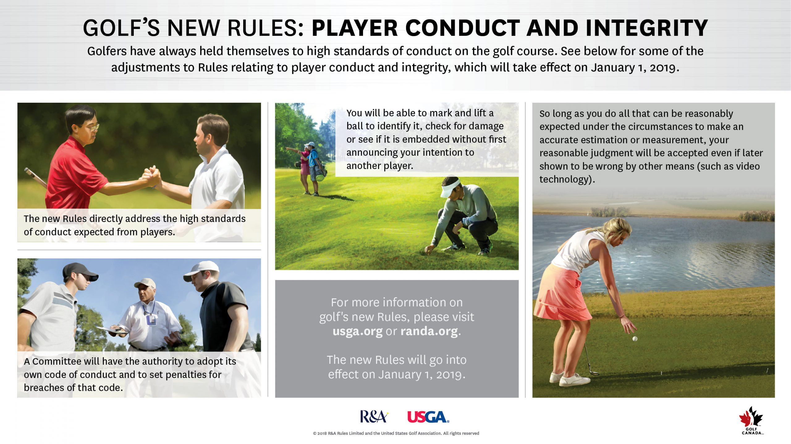 Modernized Rules of Golf - Player conduct
